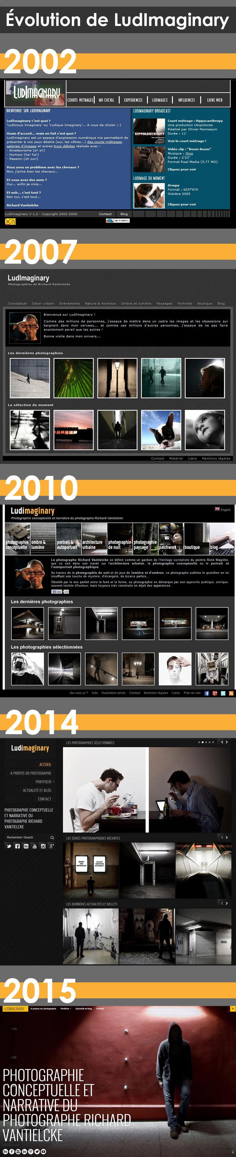 Évolution du site LudImaginary de 2002 à 2016